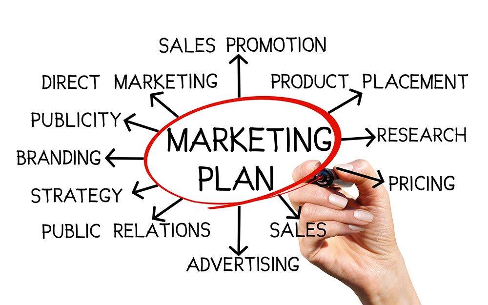 How-Do-You-Create-A-Marketing-Plan